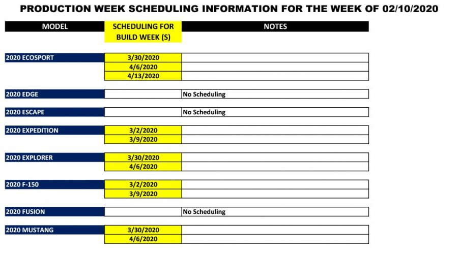 Blue Oval Forums_Production Week Scheduling_2020-02-10-1.jpg