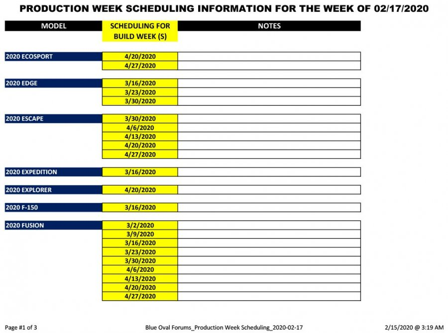 Blue Oval Forums_Production Week Scheduling_2020-02-17-1.jpg