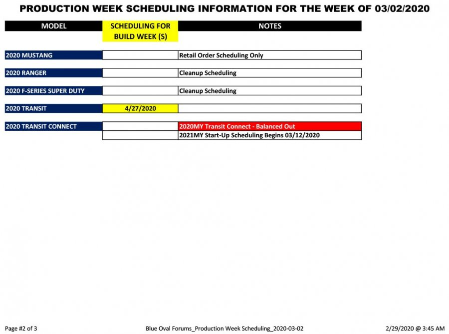 Blue Oval Forums_Production Week Scheduling_2020-03-02-2.jpg