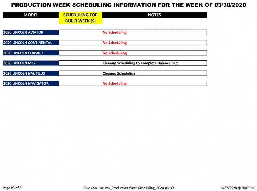 Blue Oval Forums_Production Week Scheduling_2020-03-30-3.jpg