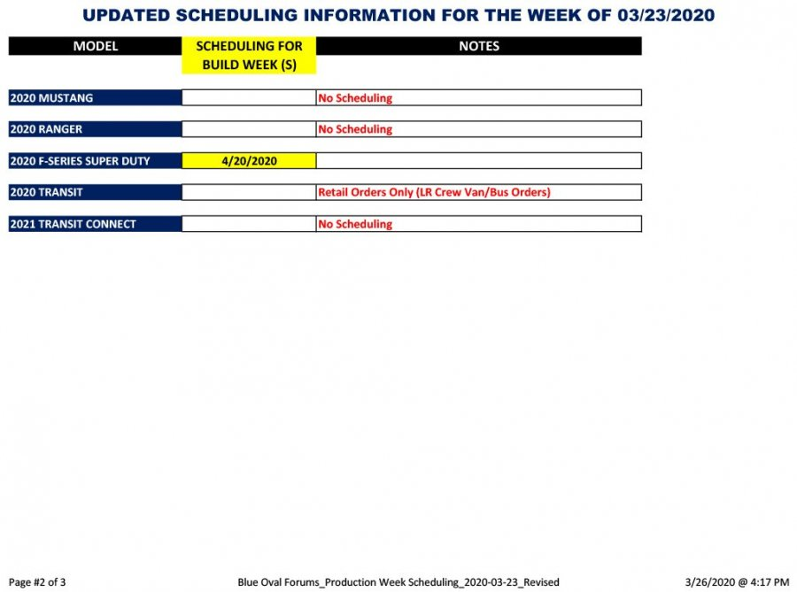 Blue Oval Forums_Production Week Scheduling_2020-03-23_Revised-2.jpg