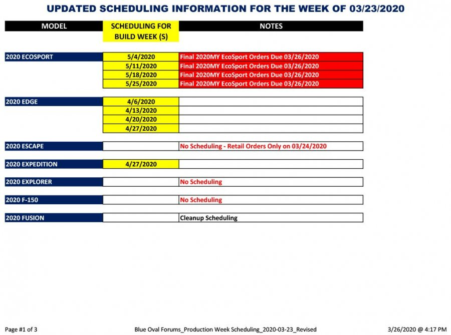 Blue Oval Forums_Production Week Scheduling_2020-03-23_Revised-1.jpg