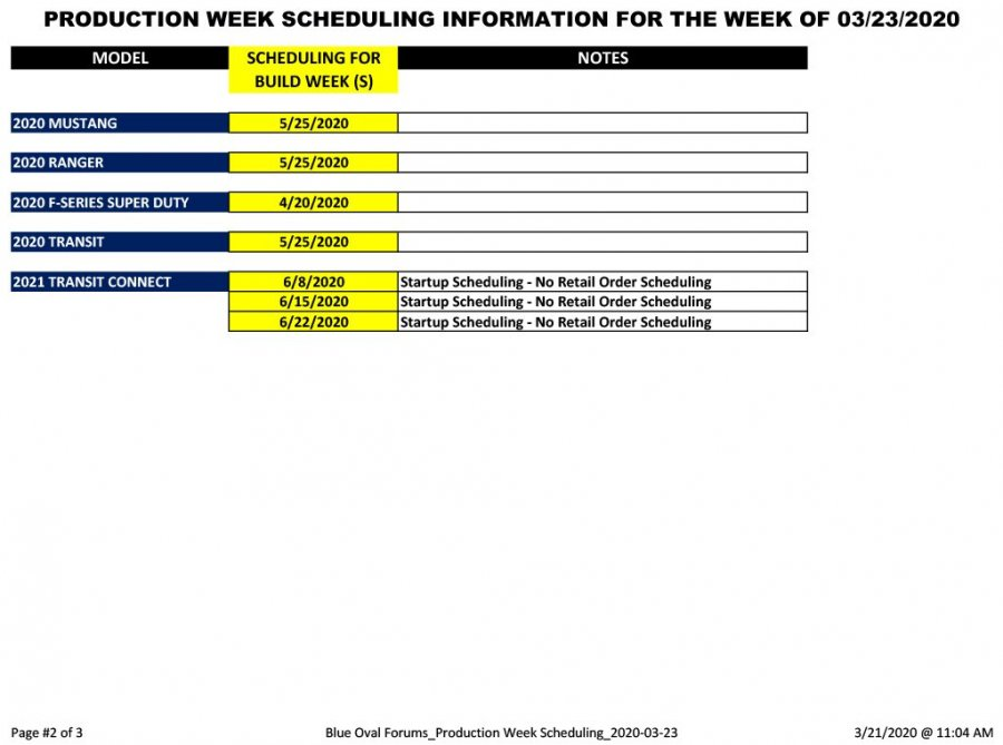 Blue Oval Forums_Production Week Scheduling_2020-03-23-2.jpg