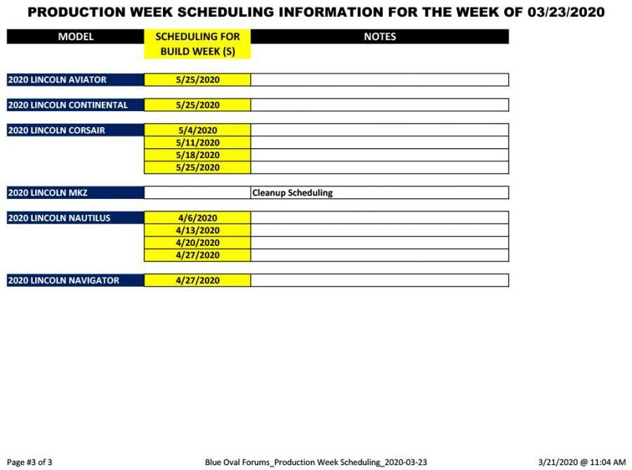 Blue Oval Forums_Production Week Scheduling_2020-03-23-3.jpg
