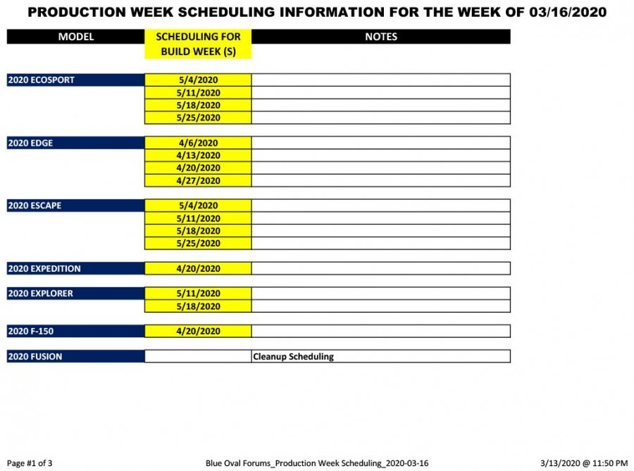 Blue Oval Forums_Production Week Scheduling_2020-03-16-1.jpg