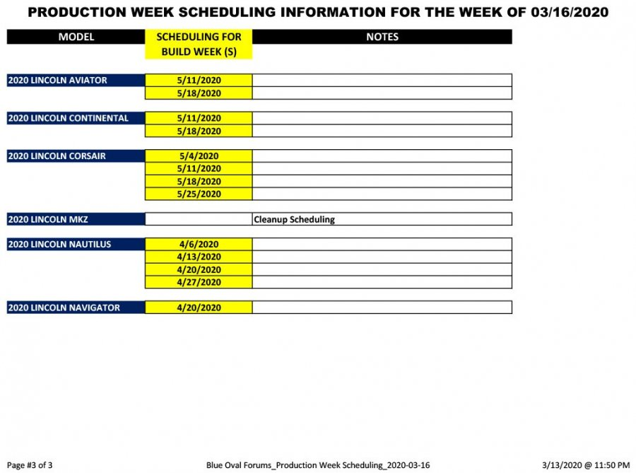 Blue Oval Forums_Production Week Scheduling_2020-03-16-3.jpg