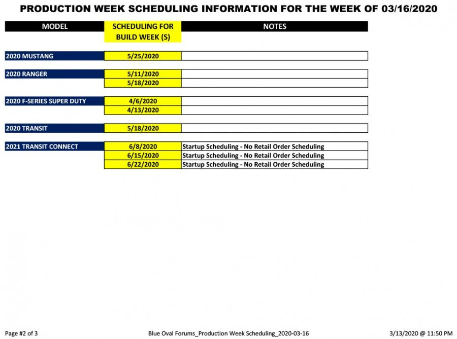 Blue Oval Forums_Production Week Scheduling_2020-03-16-2.jpg