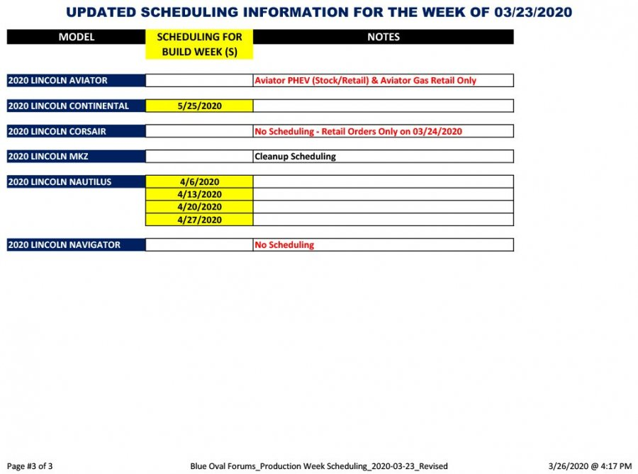 Blue Oval Forums_Production Week Scheduling_2020-03-23_Revised-3.jpg