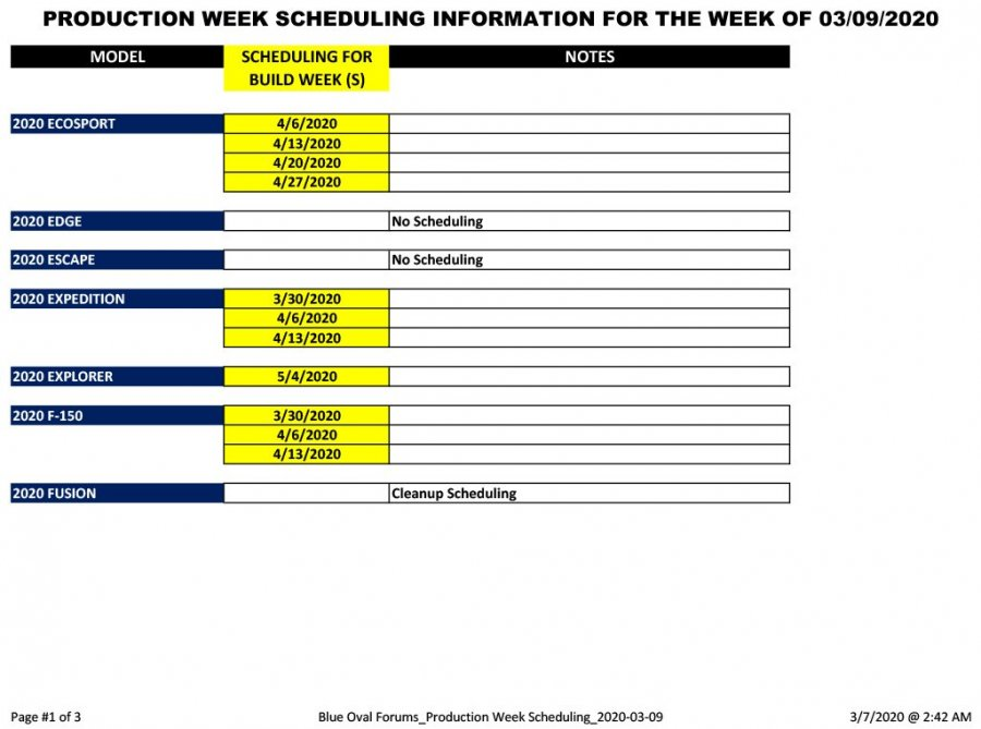 Blue Oval Forums_Production Week Scheduling_2020-03-09-1.jpg