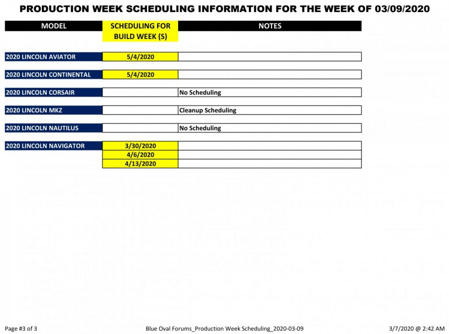 Blue Oval Forums_Production Week Scheduling_2020-03-09-3.jpg