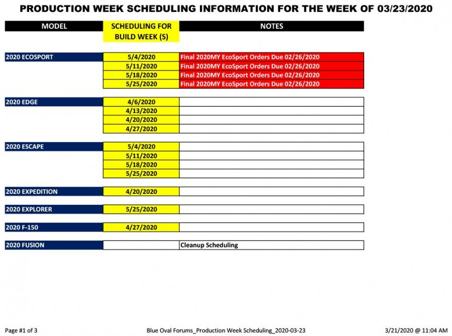 Blue Oval Forums_Production Week Scheduling_2020-03-23-1.jpg