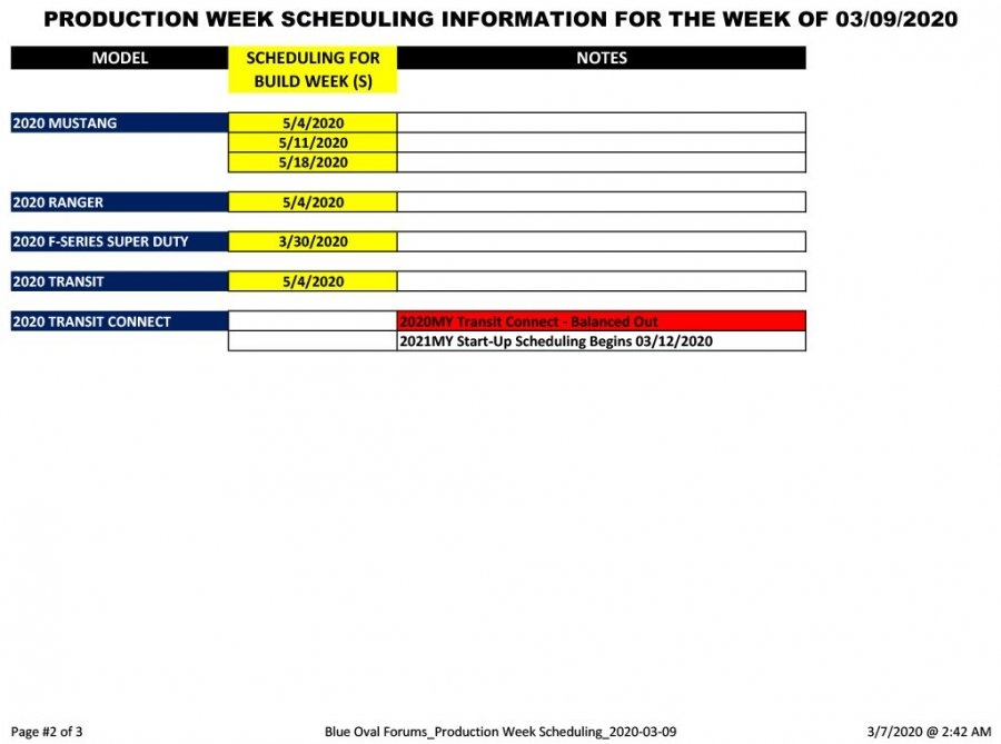 Blue Oval Forums_Production Week Scheduling_2020-03-09-2.jpg