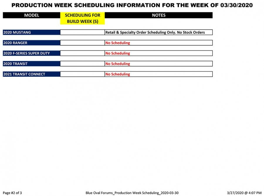 Blue Oval Forums_Production Week Scheduling_2020-03-30-2.jpg