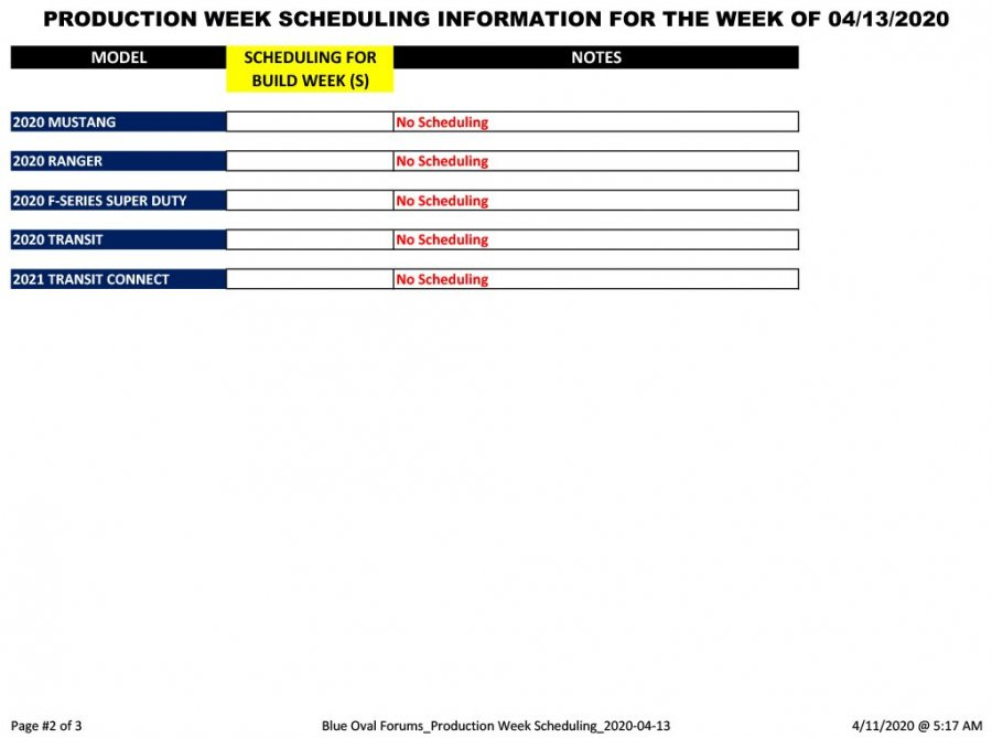 Blue Oval Forums_Production Week Scheduling_2020-04-13-2.jpg