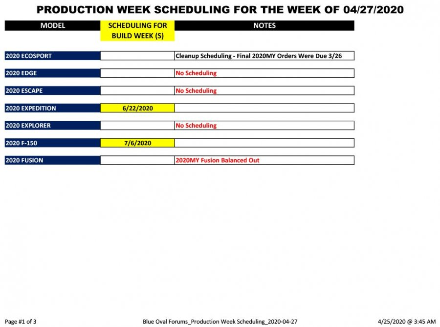 Blue Oval Forums_Production Week Scheduling_2020-04-27-1.jpg
