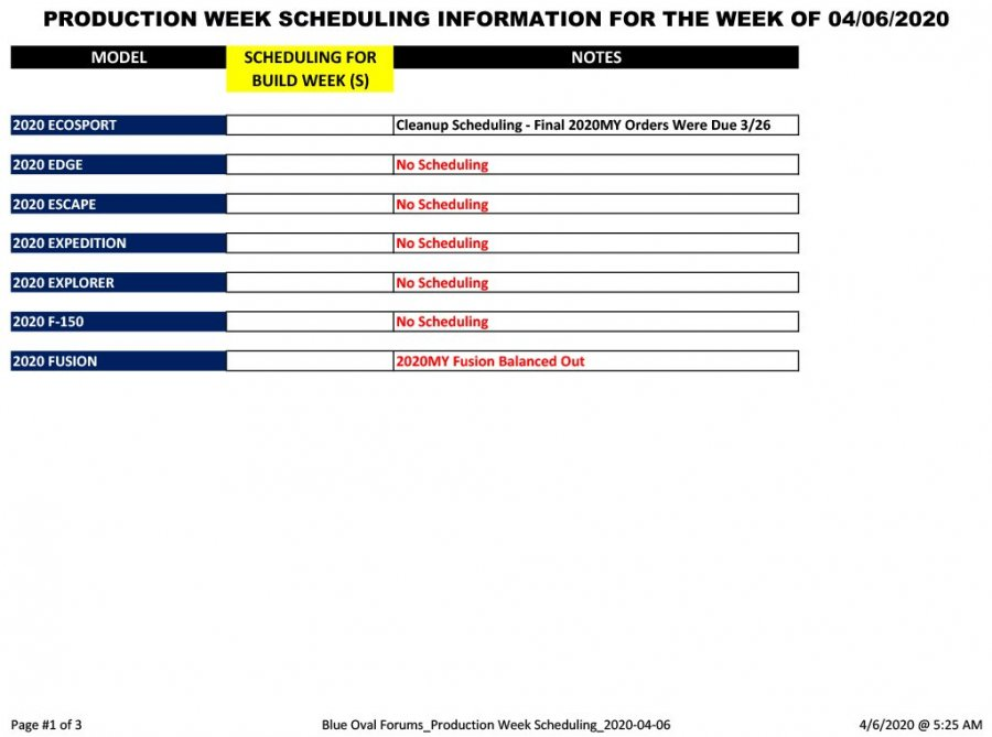 Blue Oval Forums_Production Week Scheduling_2020-04-06-1.jpg