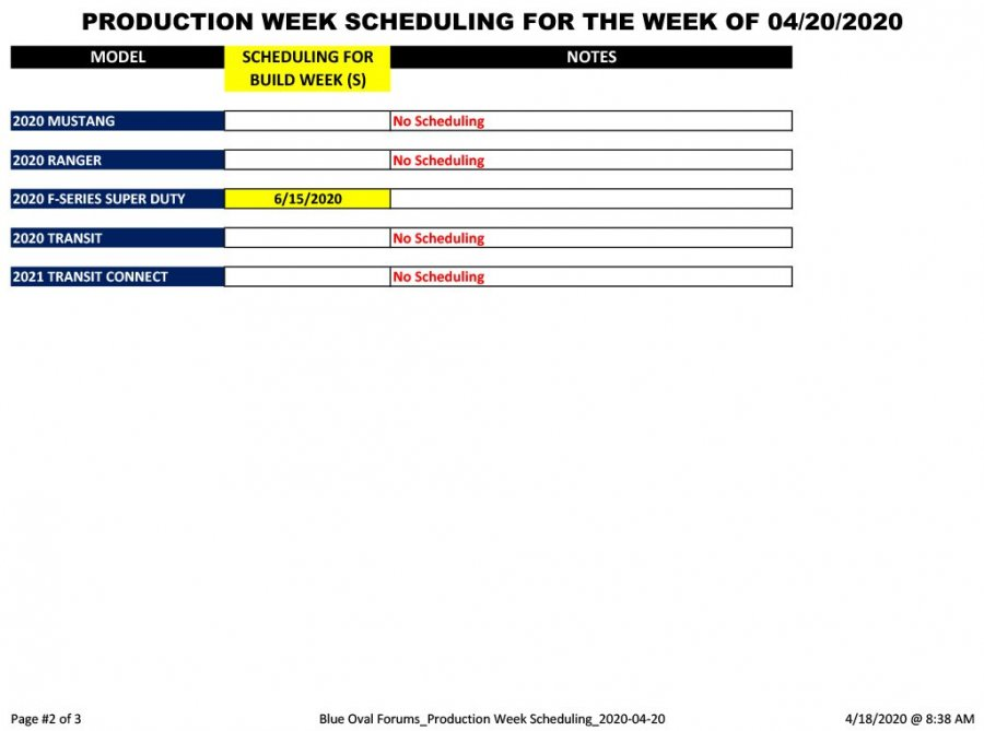 Blue Oval Forums_Production Week Scheduling_2020-04-20-2.jpg