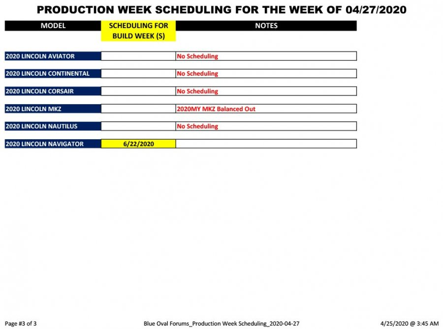Blue Oval Forums_Production Week Scheduling_2020-04-27-3.jpg