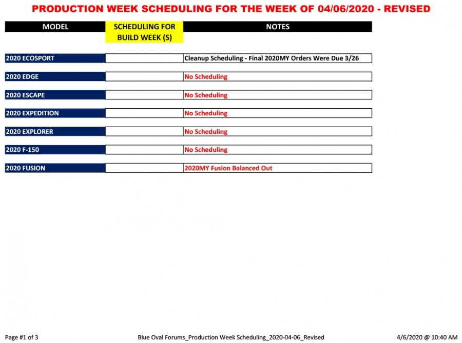 Blue Oval Forums_Production Week Scheduling_2020-04-06_Revised-1.jpg