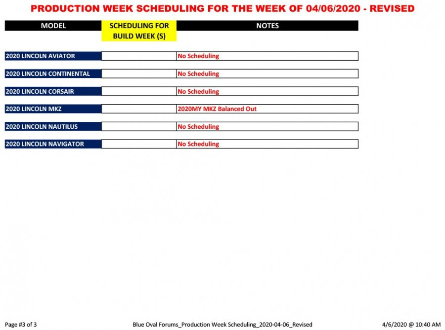 Blue Oval Forums_Production Week Scheduling_2020-04-06_Revised-3.jpg