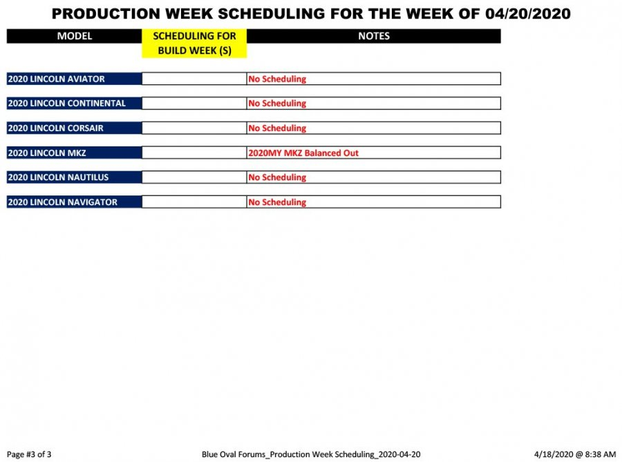Blue Oval Forums_Production Week Scheduling_2020-04-20-3.jpg