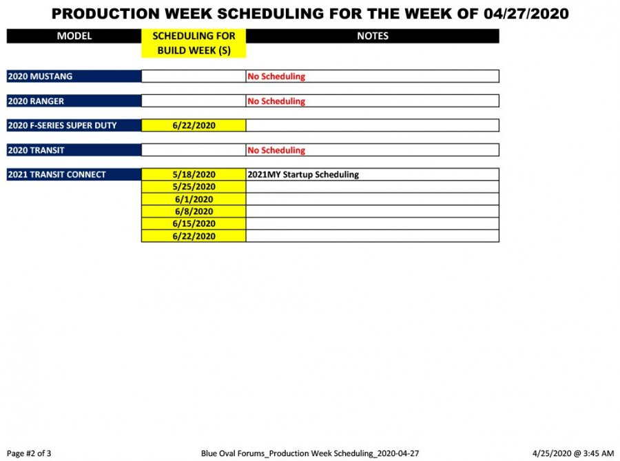 Blue Oval Forums_Production Week Scheduling_2020-04-27-2.jpg