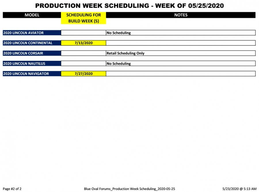 Blue Oval Forums_Production Week Scheduling_2020-05-25-2.jpg