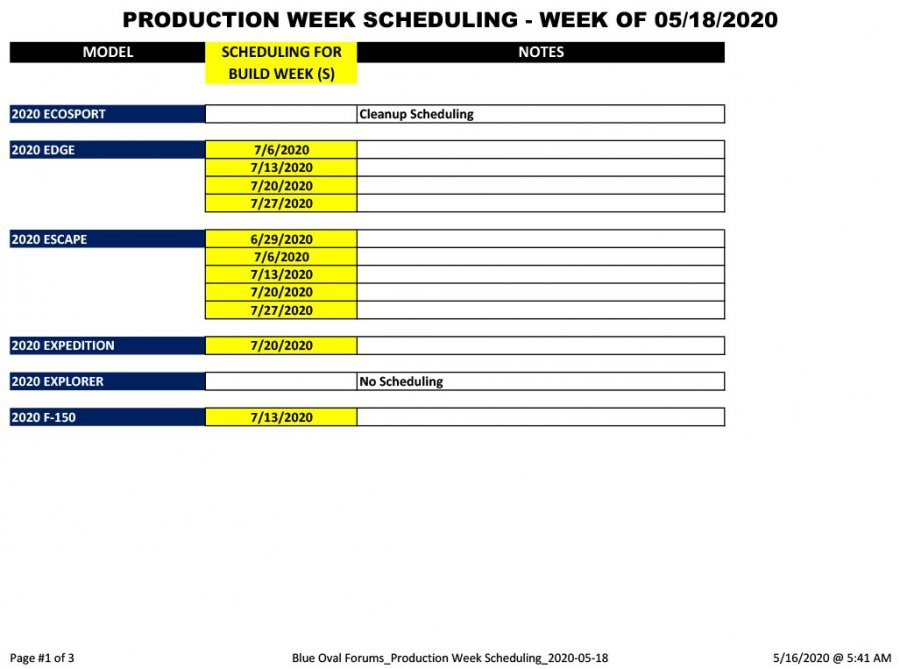 Blue Oval Forums_Production Week Scheduling_2020-05-18-1.jpg