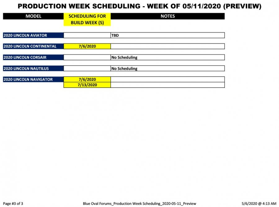 Blue Oval Forums_Production Week Scheduling_2020-05-11_Preview-3.jpg
