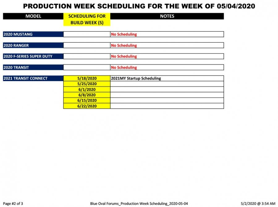 Blue Oval Forums_Production Week Scheduling_2020-05-04-2.jpg