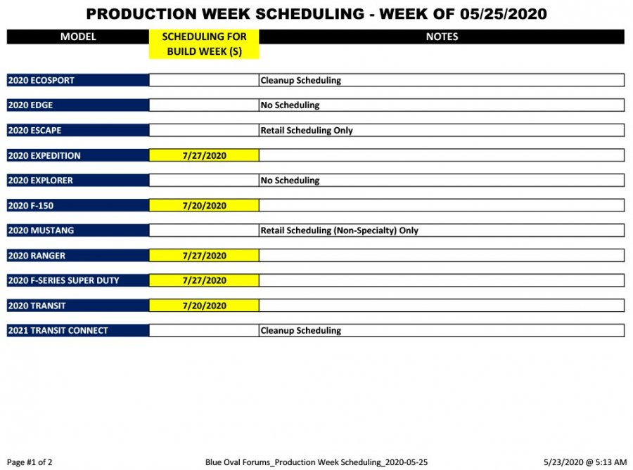 Blue Oval Forums_Production Week Scheduling_2020-05-25-1.jpg