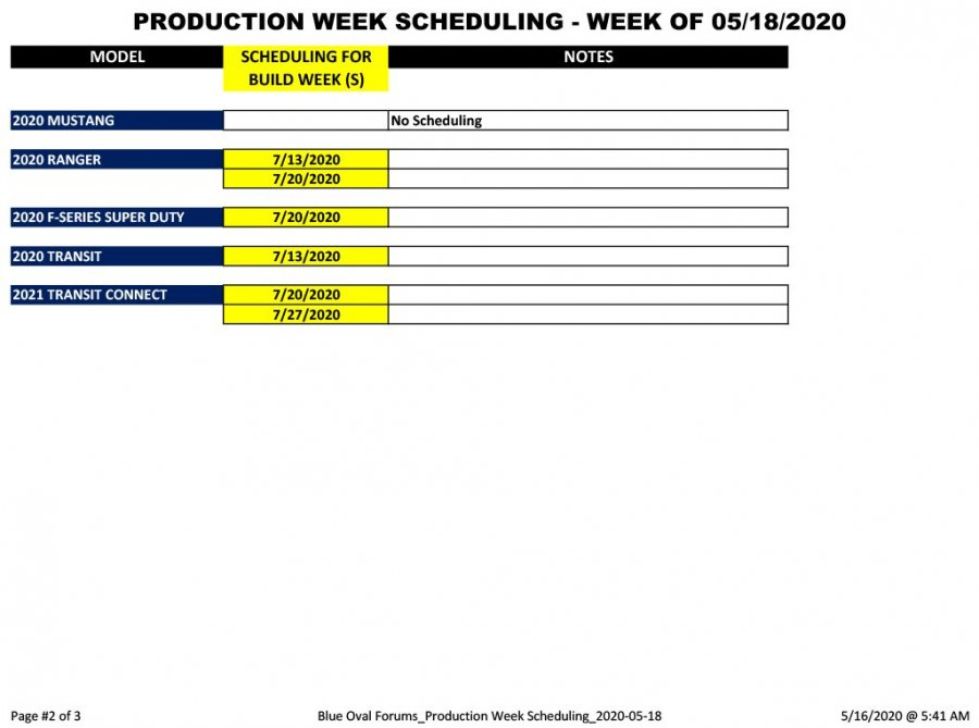 Blue Oval Forums_Production Week Scheduling_2020-05-18-2.jpg
