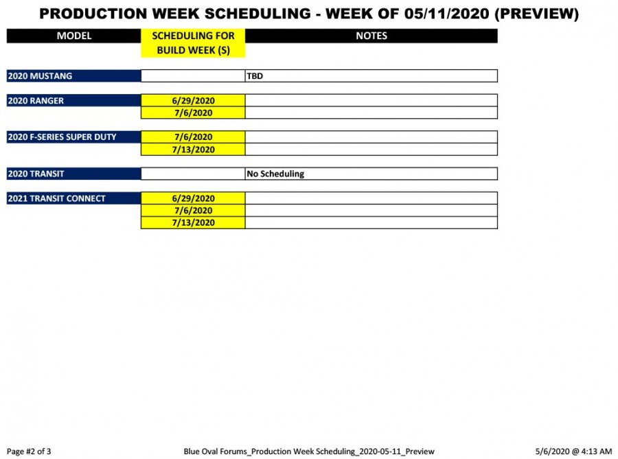 Blue Oval Forums_Production Week Scheduling_2020-05-11_Preview-2.jpg