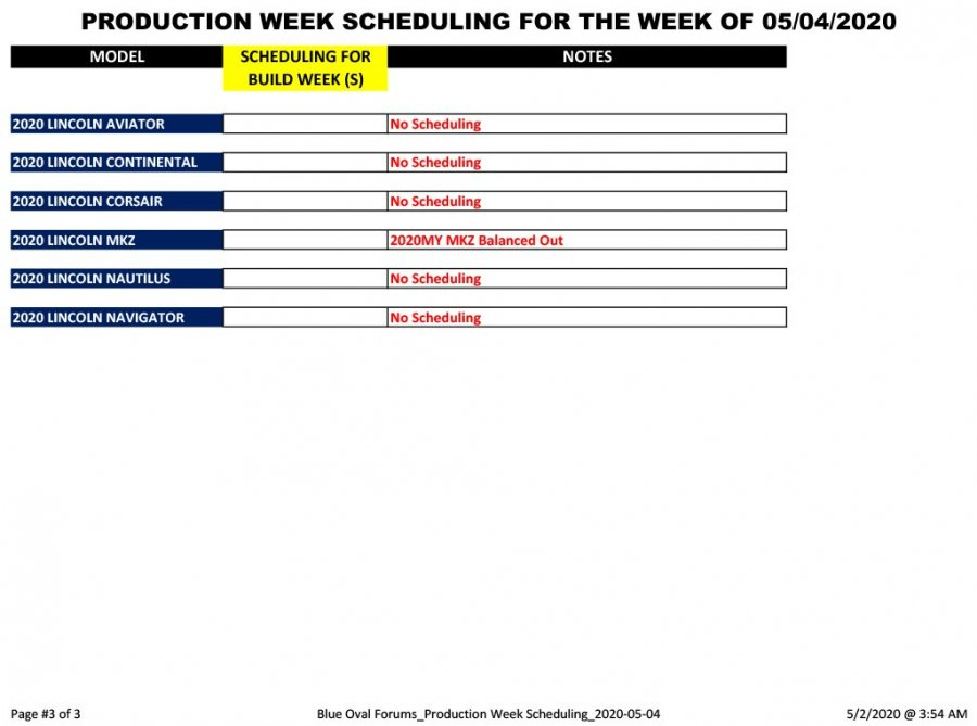 Blue Oval Forums_Production Week Scheduling_2020-05-04-3.jpg