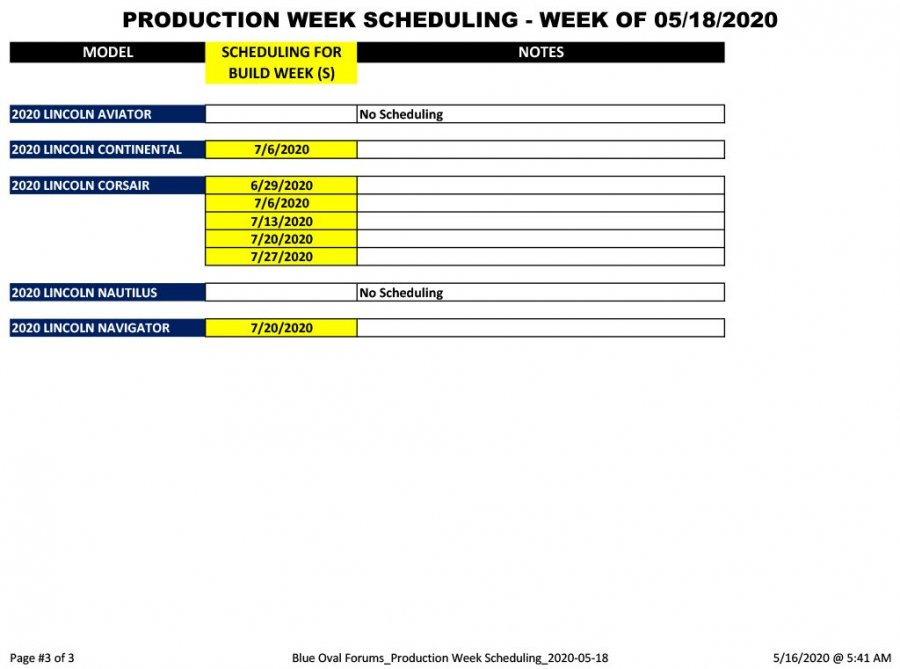 Blue Oval Forums_Production Week Scheduling_2020-05-18-3.jpg