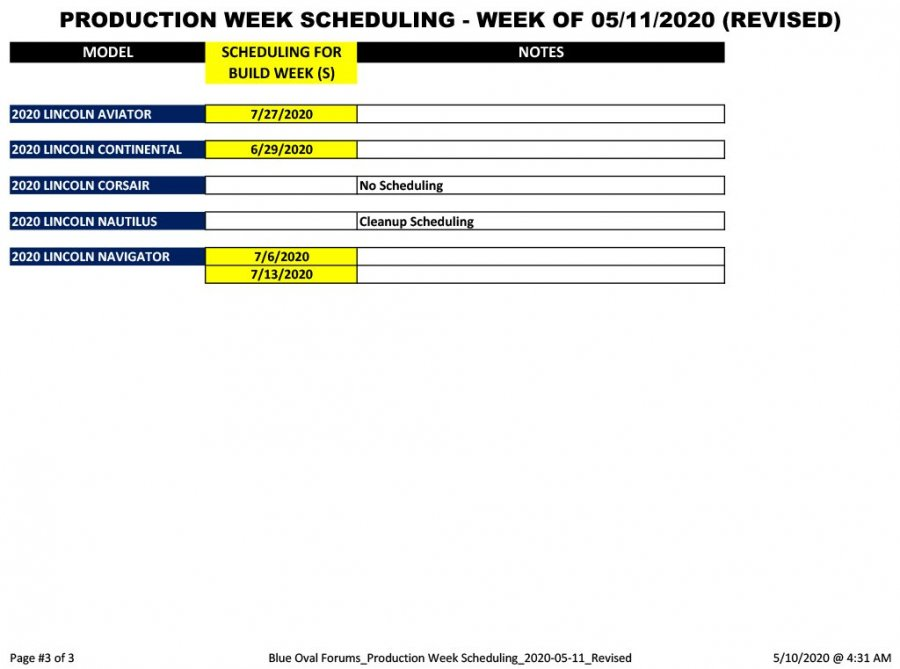 Blue Oval Forums_Production Week Scheduling_2020-05-11_Revised-3.jpg
