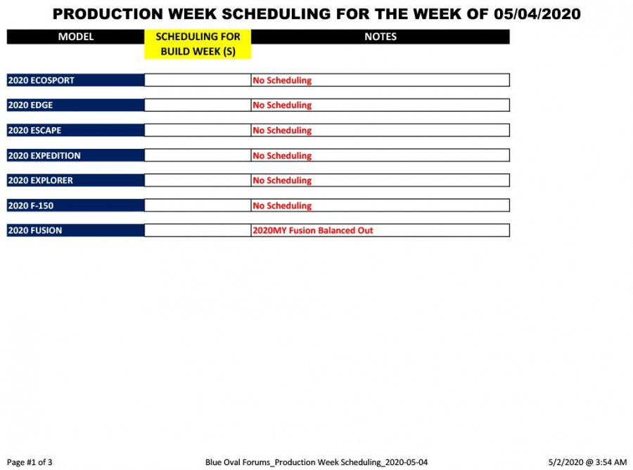 Blue Oval Forums_Production Week Scheduling_2020-05-04-1.jpg