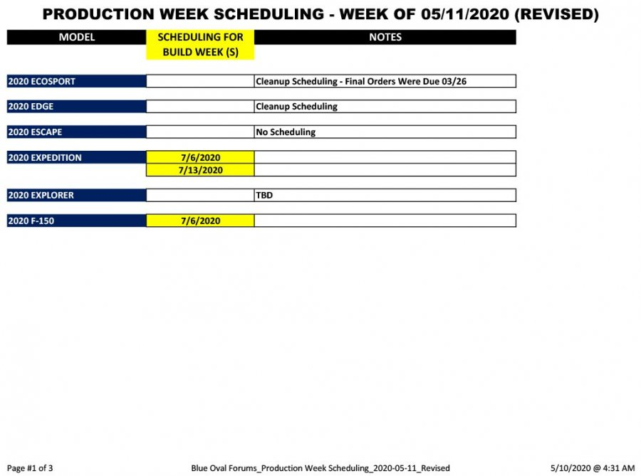 Blue Oval Forums_Production Week Scheduling_2020-05-11_Revised-1.jpg