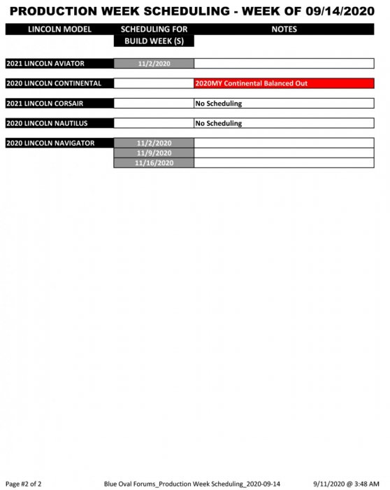 Blue Oval Forums_Production Week Scheduling_2020-09-14-2.jpg