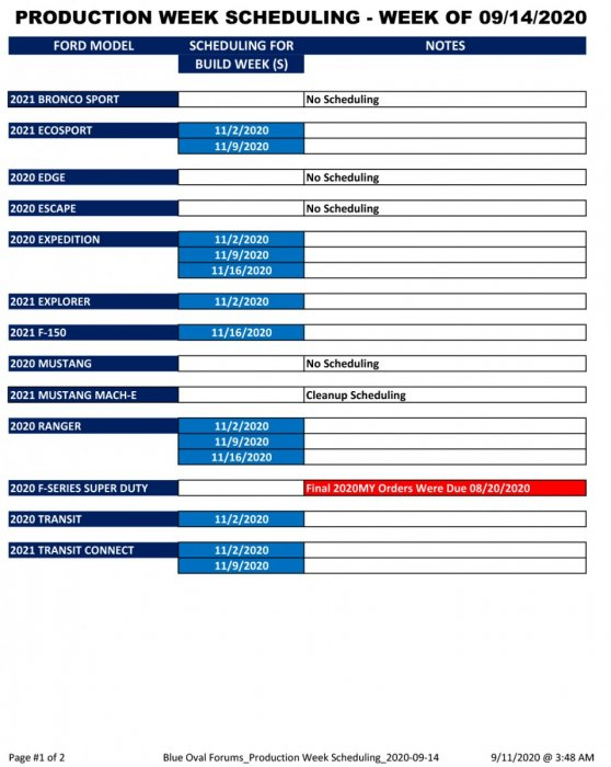 Blue Oval Forums_Production Week Scheduling_2020-09-14-1.jpg