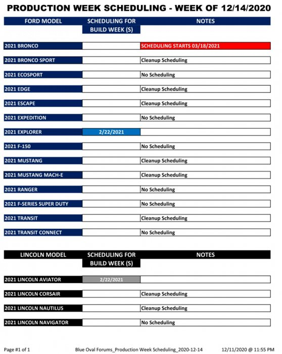 Blue Oval Forums_Production Week Scheduling_2020-12-14.jpg
