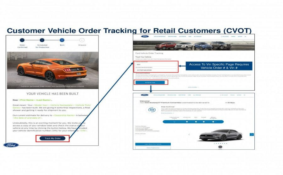 Ford_Built to Order E-Mail Update & Customer Vehicle Order Tracking_2021-04-16_Page_7.jpg