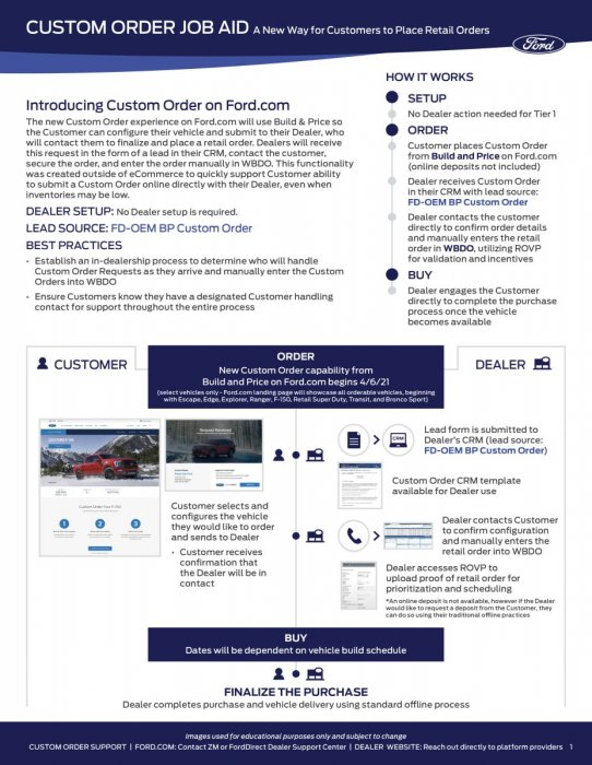 Ford_Custom Order Job Aid_2021-1.jpg