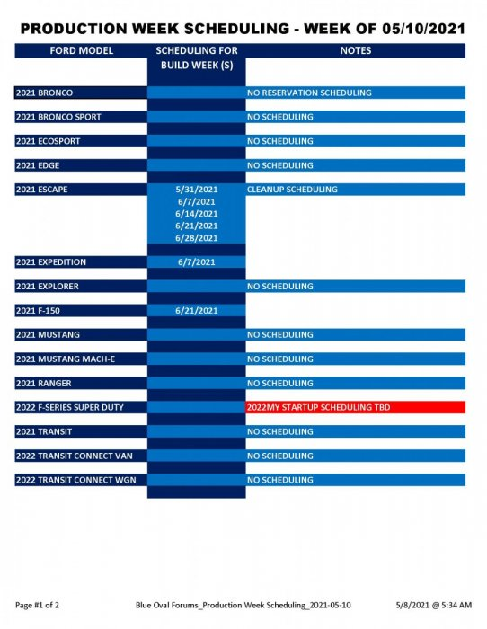 Blue Oval Forums_Production Week Scheduling_2021-05-10_Page_1.jpg