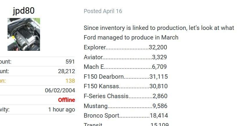 Mach-E March production.JPG