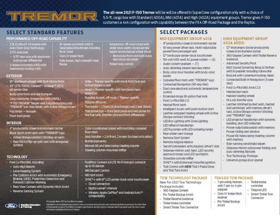 2021 F-150 Tremor_Hero Card_Page_4.jpg