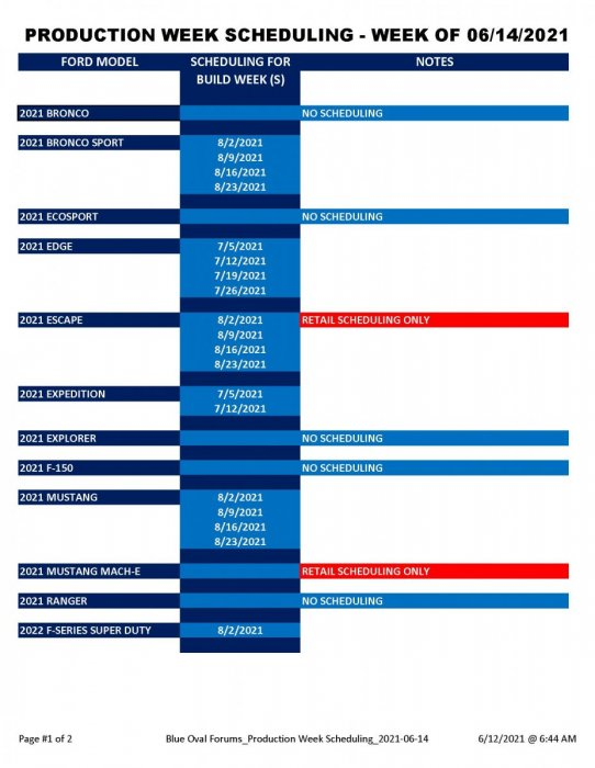 Blue Oval Forums_Production Week Scheduling_2021-06-14_Page_1.jpg