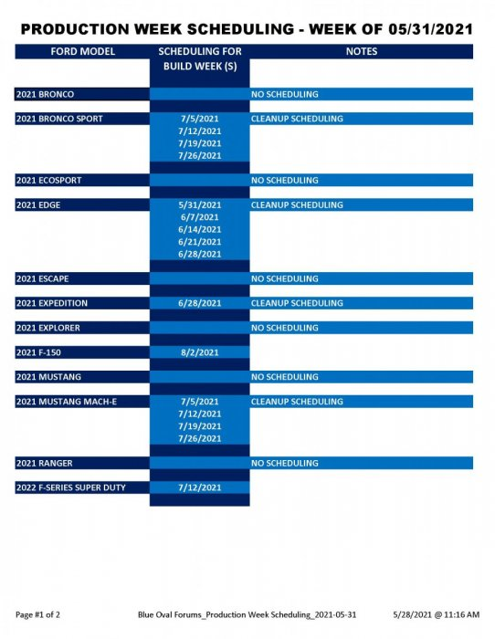 Blue Oval Forums_Production Week Scheduling_2021-05-31_Page_1.jpg