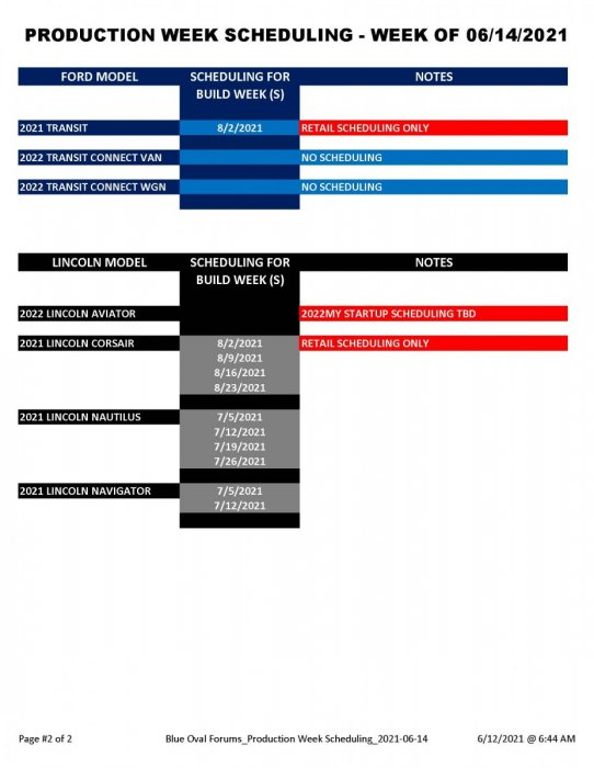 Blue Oval Forums_Production Week Scheduling_2021-06-14_Page_2.jpg