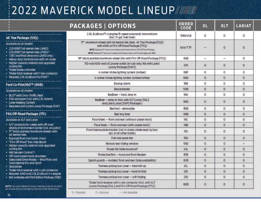 2022 Maverick Packaging Guide_Page_14.jpg